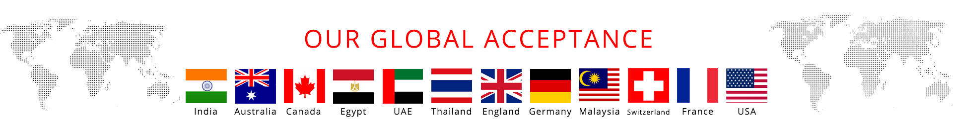 Our Global Acceptance